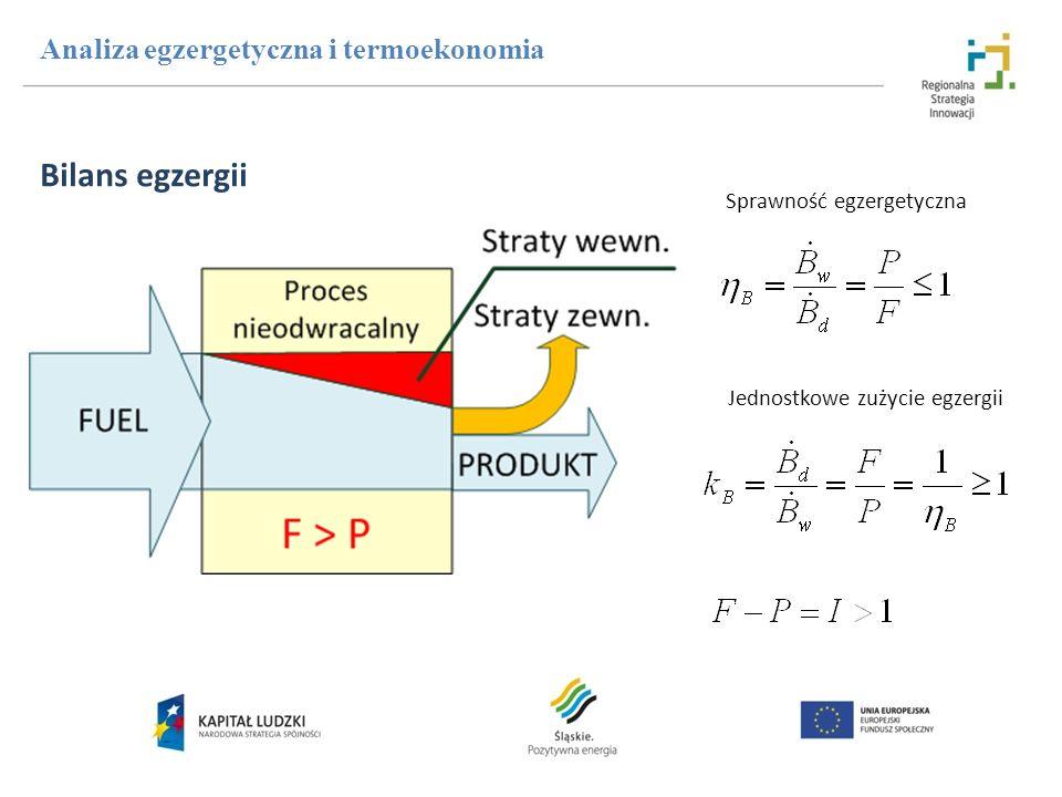 Bilans egzergii Sprawność egzergetyczna Jednostkowe zużycie egzergii Analiza egzergetyczna i termoekonomia