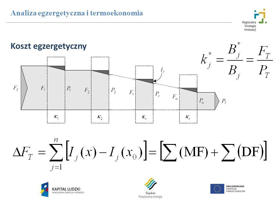 Koszt egzergetyczny Analiza egzergetyczna i termoekonomia