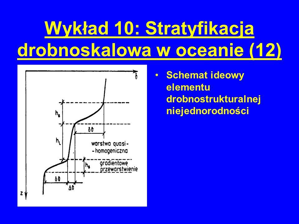 Wykład 10: Stratyfikacja drobnoskalowa w oceanie (12) Schemat ideowy elementu drobnostrukturalnej niejednorodności