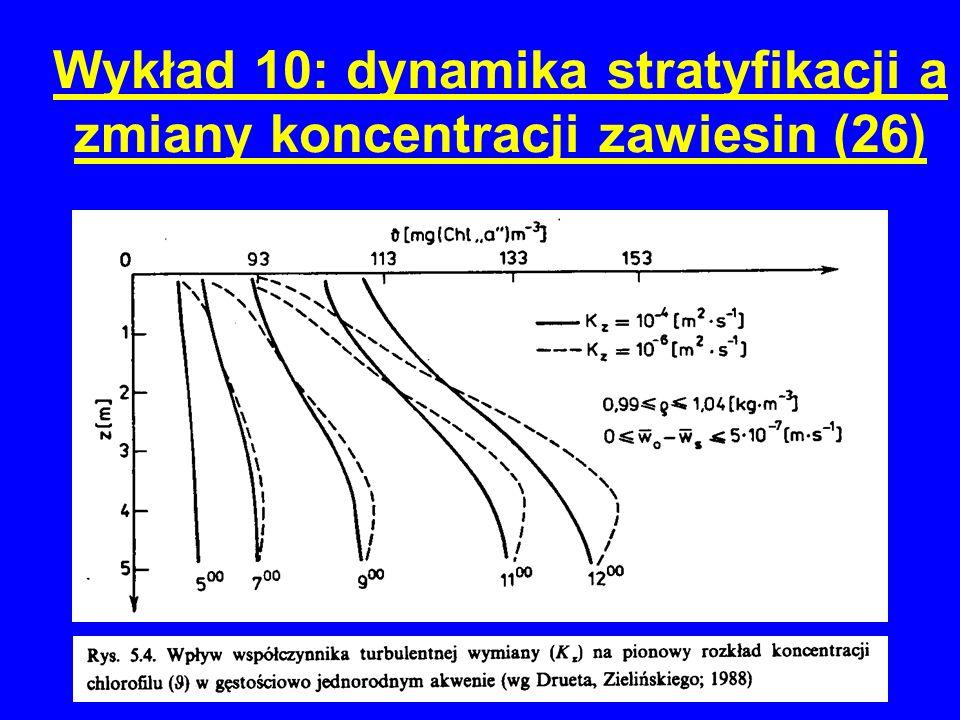 Wykład 10: dynamika stratyfikacji a zmiany koncentracji zawiesin (26)