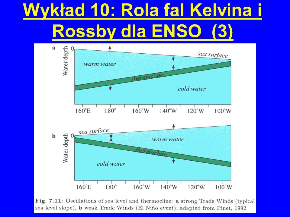 Wykład 10: Rola fal Kelvina i Rossby dla ENSO (3)