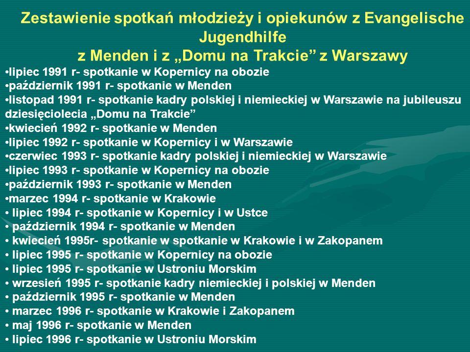 Zestawienie spotkań młodzieży i opiekunów z Evangelische Jugendhilfe z Menden i z Domu na Trakcie z Warszawy lipiec 1991 r- spotkanie w Kopernicy na o
