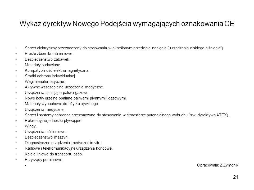 Wykaz dyrektyw Nowego Podejścia wymagających oznakowania CE Sprzęt elektryczny przeznaczony do stosowania w określonym przedziale napięcia (urządzenia