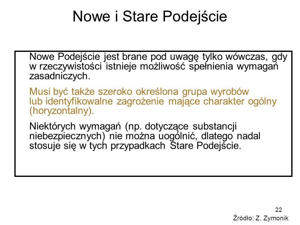 22 Nowe i Stare Podejście Nowe Podejście jest brane pod uwagę tylko wówczas, gdy w rzeczywistości istnieje możliwość spełnienia wymagań zasadniczych.