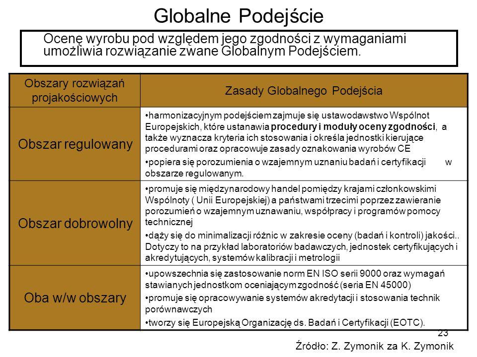 23 Globalne Podejście Ocenę wyrobu pod względem jego zgodności z wymaganiami umożliwia rozwiązanie zwane Globalnym Podejściem. Źródło: Z. Zymonik za K