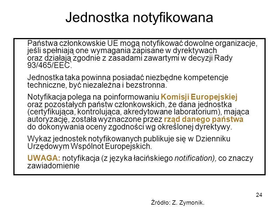24 Jednostka notyfikowana Państwa członkowskie UE mogą notyfikować dowolne organizacje, jeśli spełniają one wymagania zapisane w dyrektywach oraz dzia