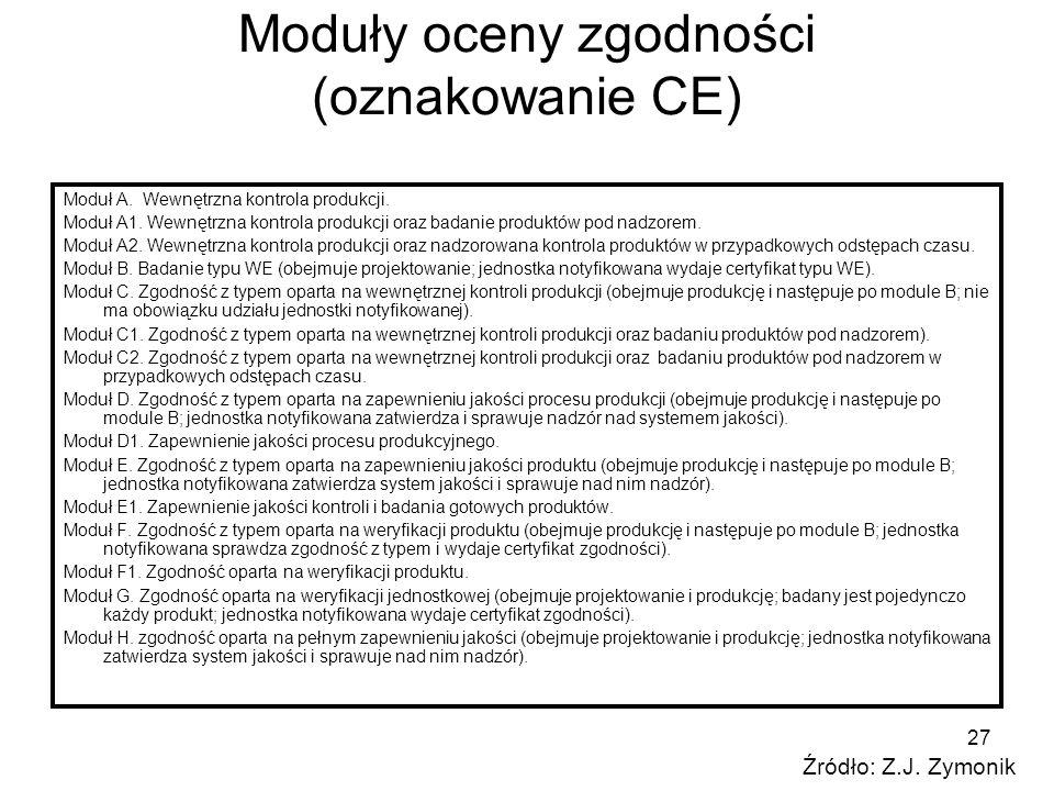 27 Moduły oceny zgodności (oznakowanie CE) Moduł A. Wewnętrzna kontrola produkcji. Moduł A1. Wewnętrzna kontrola produkcji oraz badanie produktów pod