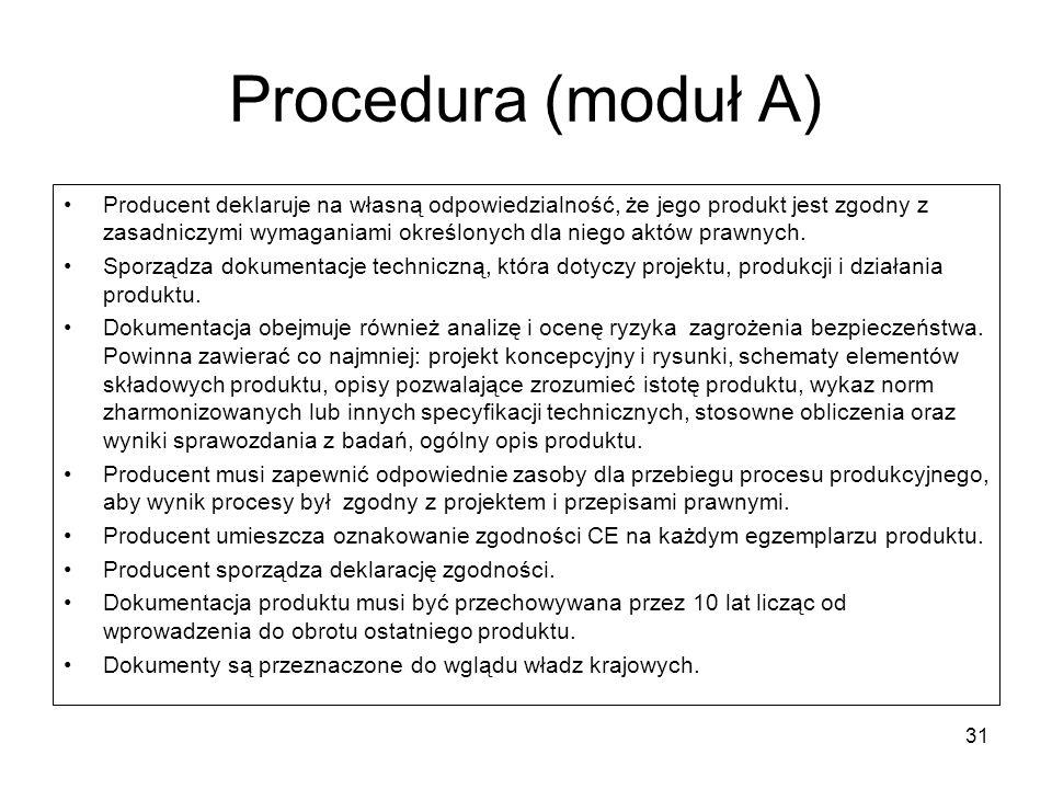 Procedura (moduł A) Producent deklaruje na własną odpowiedzialność, że jego produkt jest zgodny z zasadniczymi wymaganiami określonych dla niego aktów