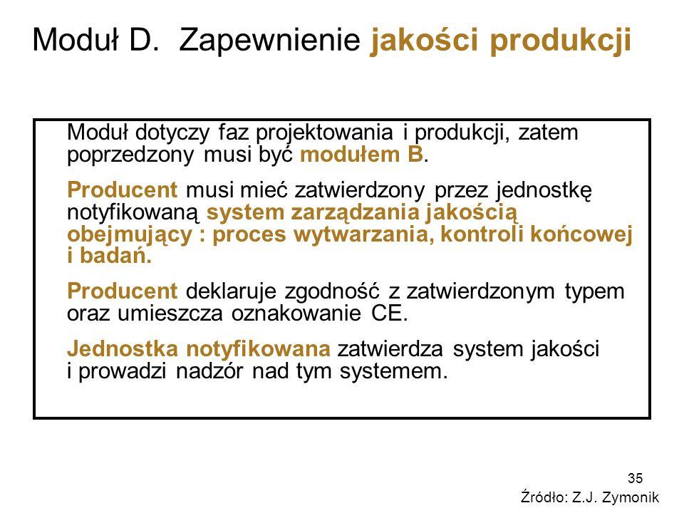 35 Moduł D. Zapewnienie jakości produkcji Moduł dotyczy faz projektowania i produkcji, zatem poprzedzony musi być modułem B. Producent musi mieć zatwi