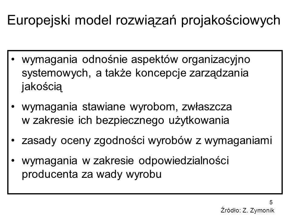 5 Europejski model rozwiązań projakościowych wymagania odnośnie aspektów organizacyjno systemowych, a także koncepcje zarządzania jakością wymagania s
