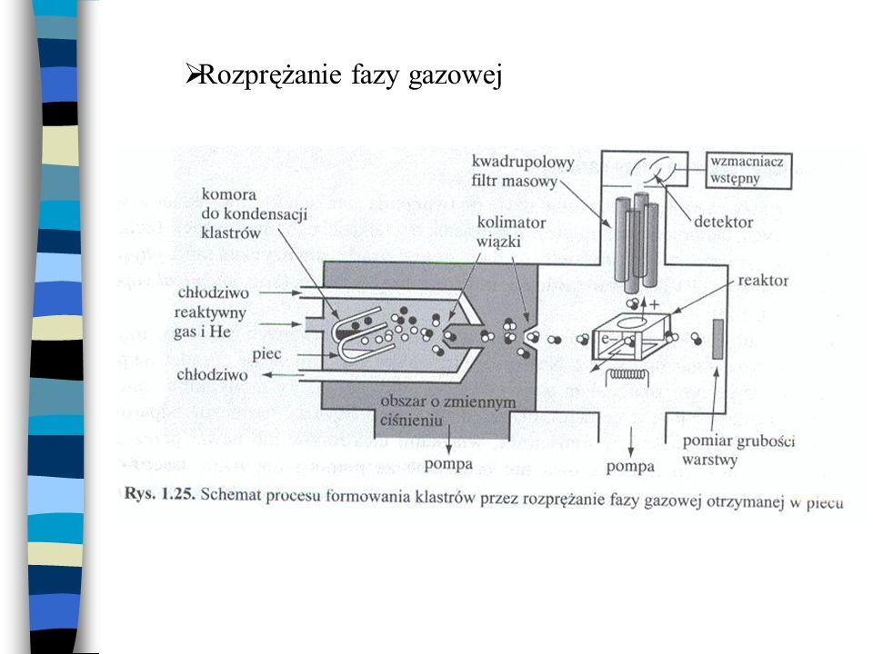Rozprężanie fazy gazowej