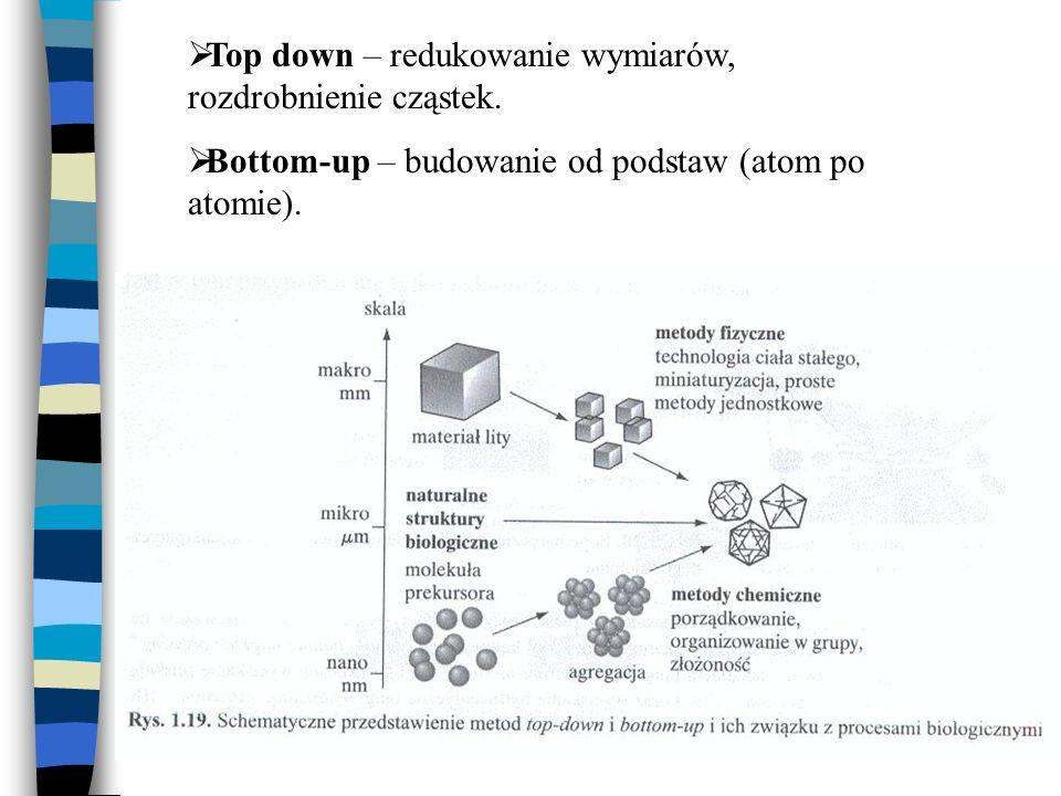 Top down – redukowanie wymiarów, rozdrobnienie cząstek. Bottom-up – budowanie od podstaw (atom po atomie).