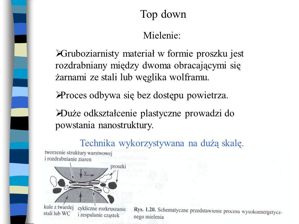 Top down Mielenie: Gruboziarnisty materiał w formie proszku jest rozdrabniany między dwoma obracającymi się żarnami ze stali lub węglika wolframu. Pro