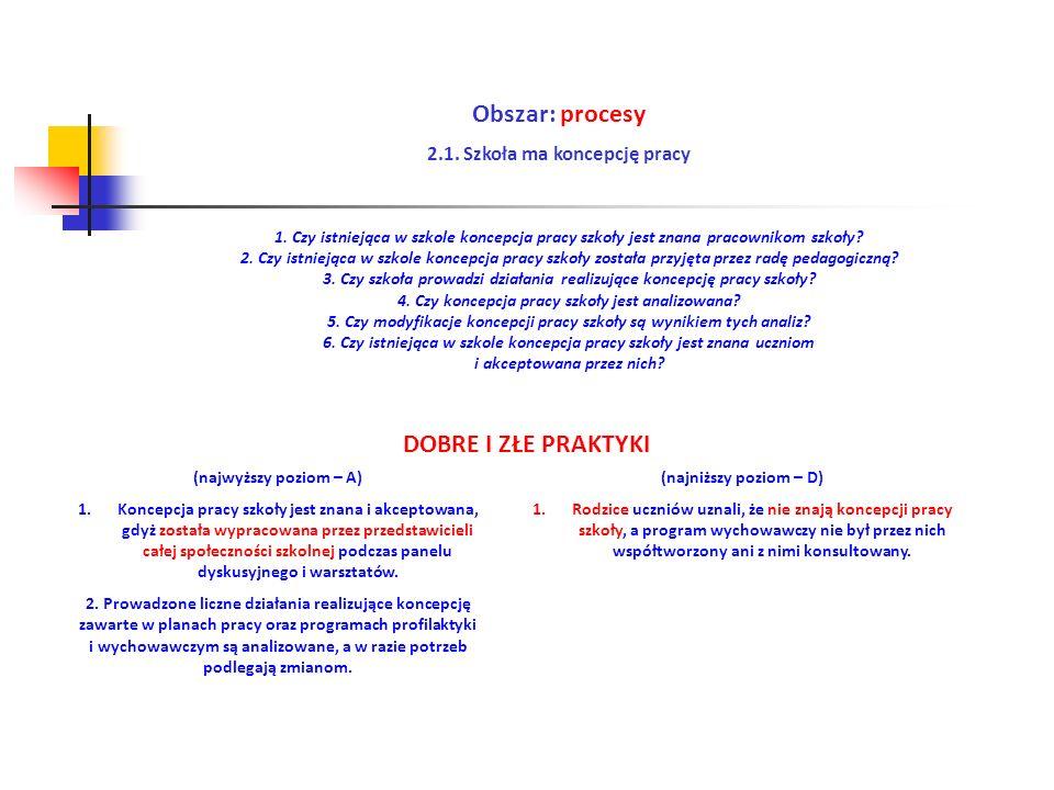 Obszar: procesy 2.1. Szkoła ma koncepcję pracy (najwyższy poziom – A) 1.Koncepcja pracy szkoły jest znana i akceptowana, gdyż została wypracowana prze