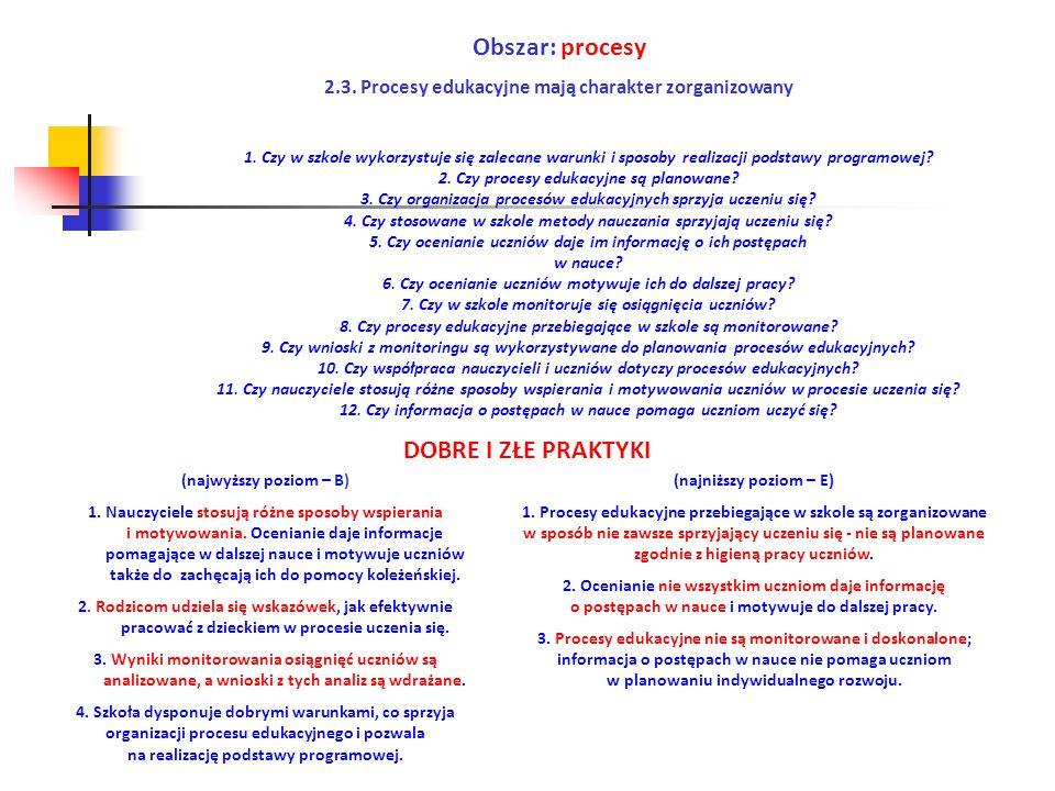 Obszar: procesy 2.3. Procesy edukacyjne mają charakter zorganizowany (najwyższy poziom – B) 1. Nauczyciele stosują różne sposoby wspierania i motywowa