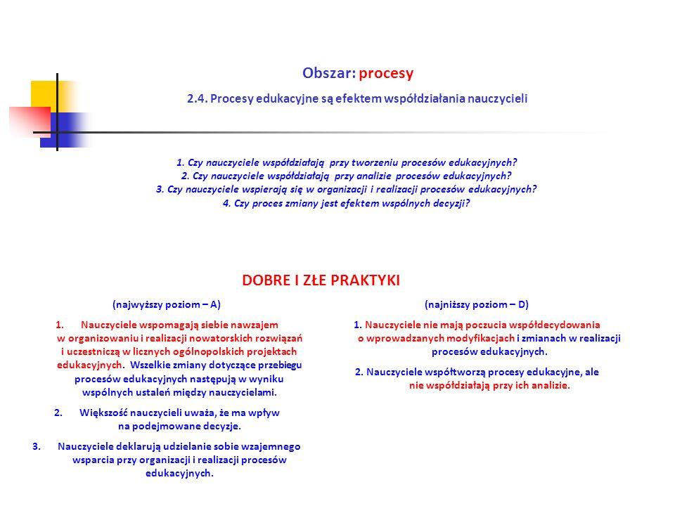 Obszar: procesy 2.4. Procesy edukacyjne są efektem współdziałania nauczycieli (najwyższy poziom – A) 1.Nauczyciele wspomagają siebie nawzajem w organi