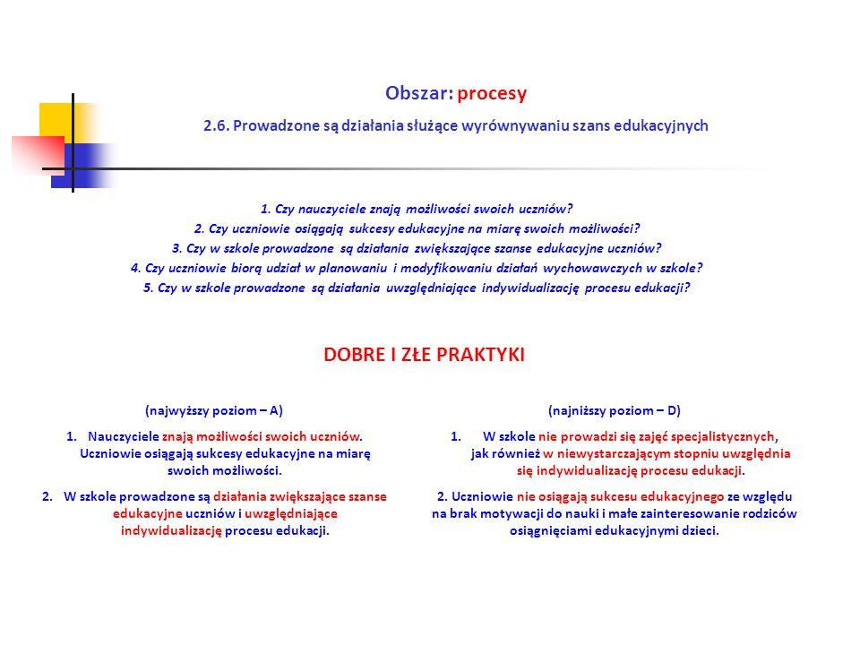 Obszar: procesy 2.6. Prowadzone są działania służące wyrównywaniu szans edukacyjnych (najwyższy poziom – A) 1.Nauczyciele znają możliwości swoich uczn