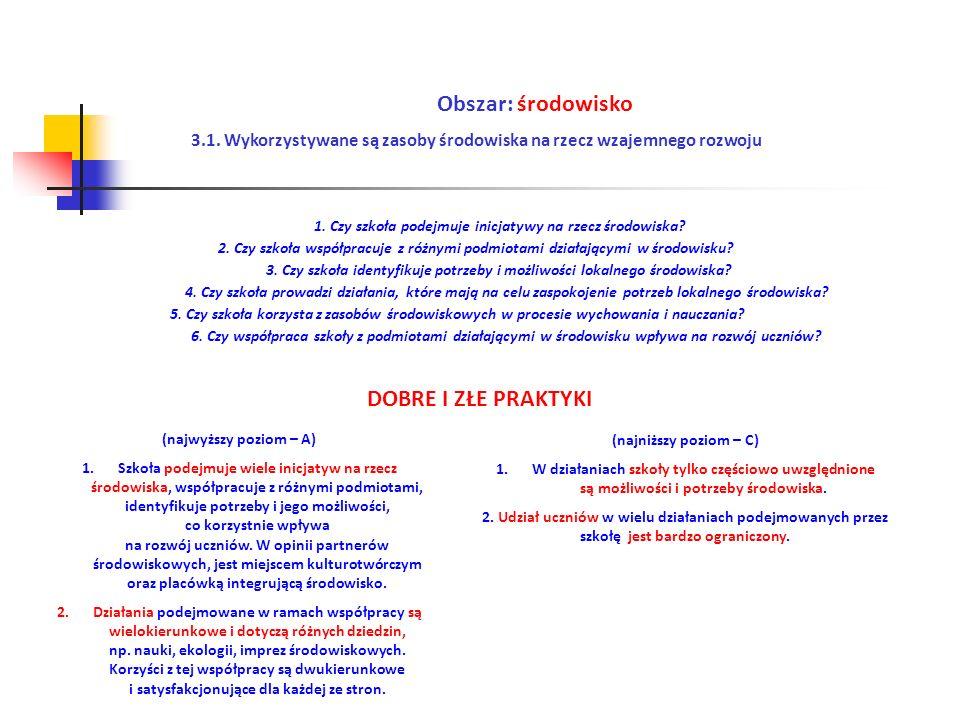 Obszar: środowisko 3.1. Wykorzystywane są zasoby środowiska na rzecz wzajemnego rozwoju (najwyższy poziom – A) 1.Szkoła podejmuje wiele inicjatyw na r