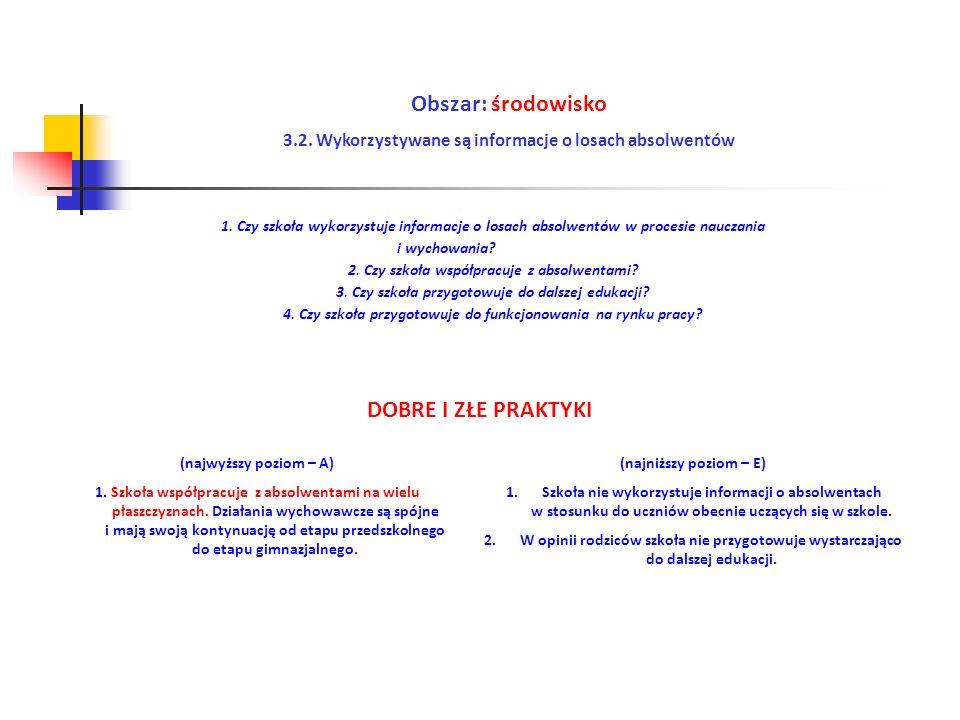 Obszar: środowisko 3.2. Wykorzystywane są informacje o losach absolwentów (najwyższy poziom – A) 1. Szkoła współpracuje z absolwentami na wielu płaszc
