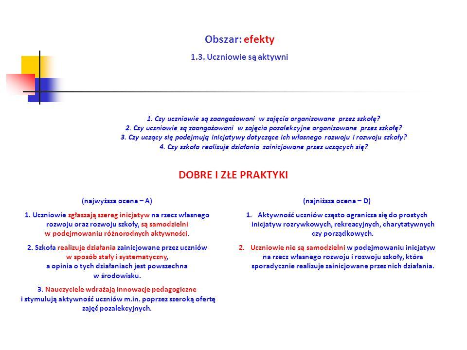 Obszar: środowisko 3.2.Wykorzystywane są informacje o losach absolwentów (najwyższy poziom – A) 1.