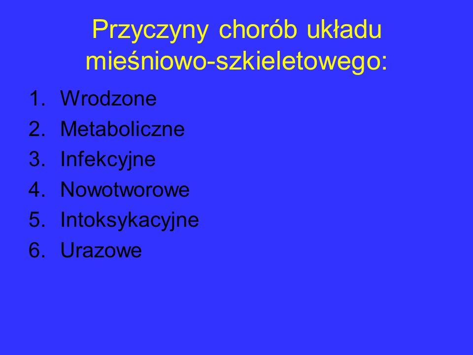 Przyczyny chorób układu mieśniowo-szkieletowego: 1.Wrodzone 2.Metaboliczne 3.Infekcyjne 4.Nowotworowe 5.Intoksykacyjne 6.Urazowe