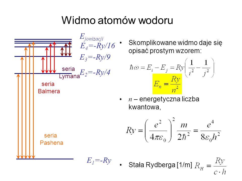 Widmo atomów wodoru Skomplikowane widmo daje się opisać prostym wzorem: n – energetyczna liczba kwantowa, Stała Rydberga [1/m] E 1 =-Ry E 2 =-Ry/4 E 3