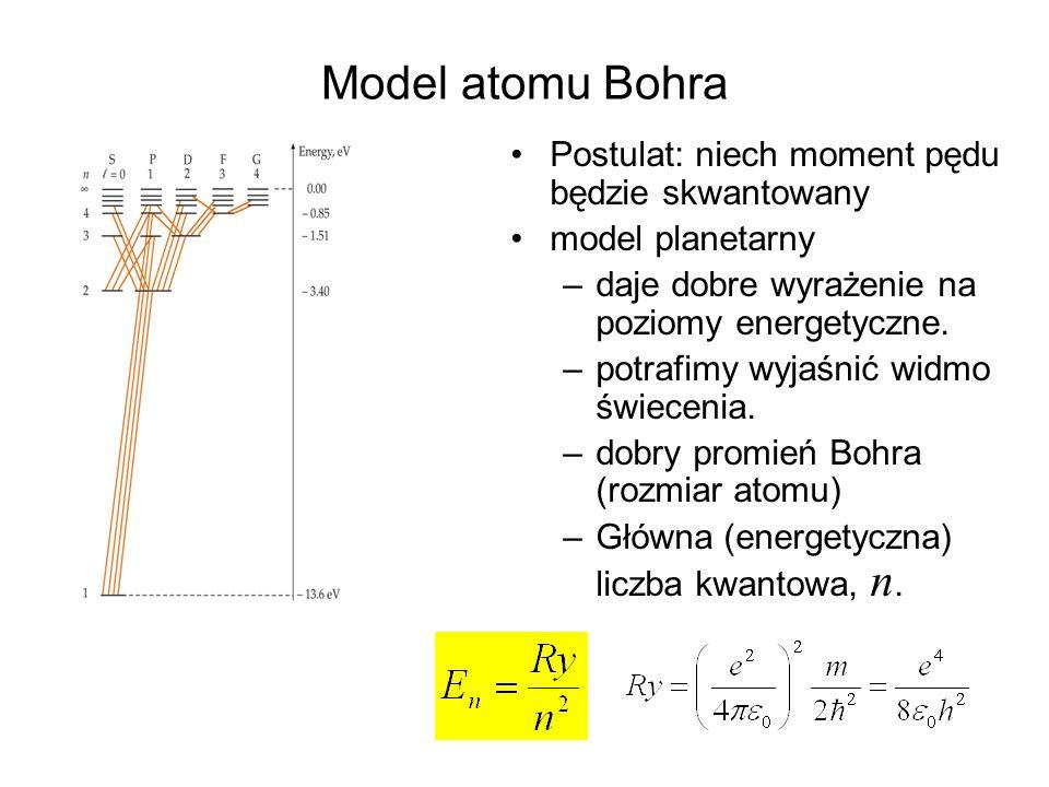 Model atomu Bohra Postulat: niech moment pędu będzie skwantowany model planetarny –daje dobre wyrażenie na poziomy energetyczne. –potrafimy wyjaśnić w