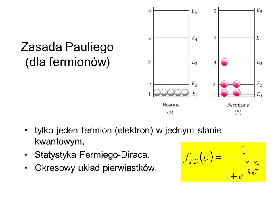 Zasada Pauliego (dla fermionów) tylko jeden fermion (elektron) w jednym stanie kwantowym, Statystyka Fermiego-Diraca. Okresowy układ pierwiastków.