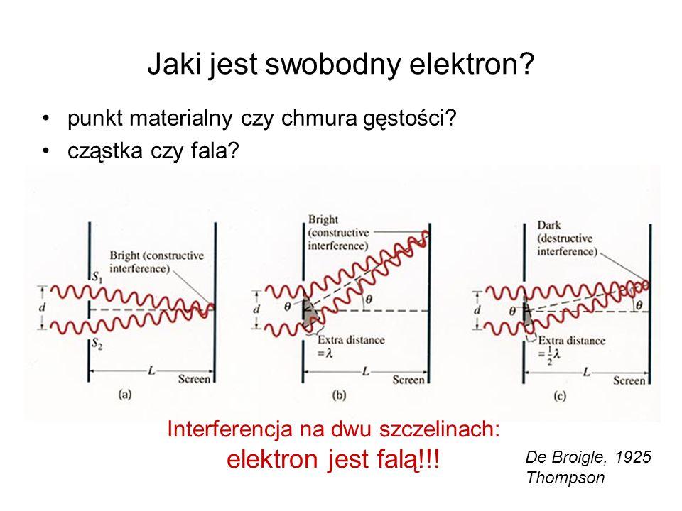 Jaki jest swobodny elektron? punkt materialny czy chmura gęstości? cząstka czy fala? Interferencja na dwu szczelinach: elektron jest falą!!! De Broigl