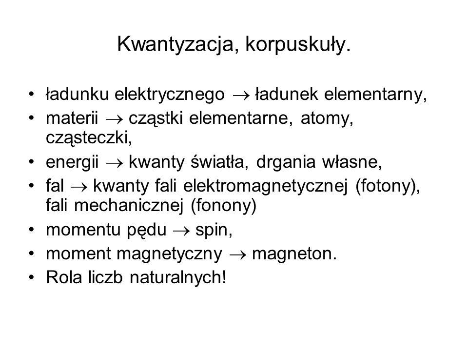 Kwantyzacja, korpuskuły. ładunku elektrycznego ładunek elementarny, materii cząstki elementarne, atomy, cząsteczki, energii kwanty światła, drgania wł