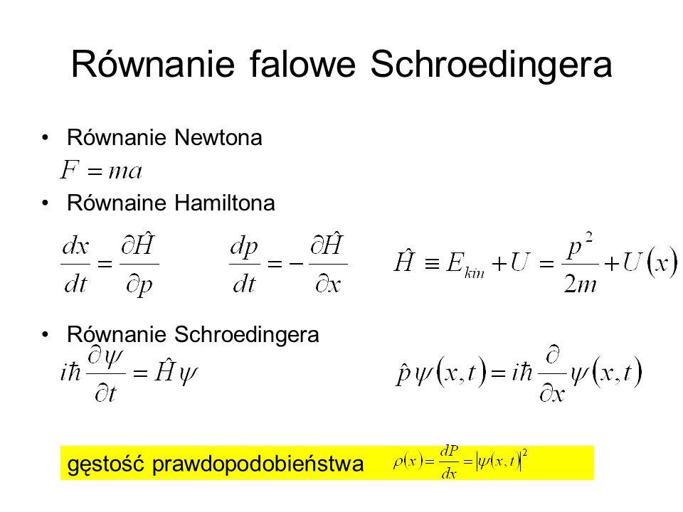 Równanie falowe Schr oe dingera Równanie Newtona Równaine Hamiltona Równanie Schroedingera gęstość prawdopodobieństwa
