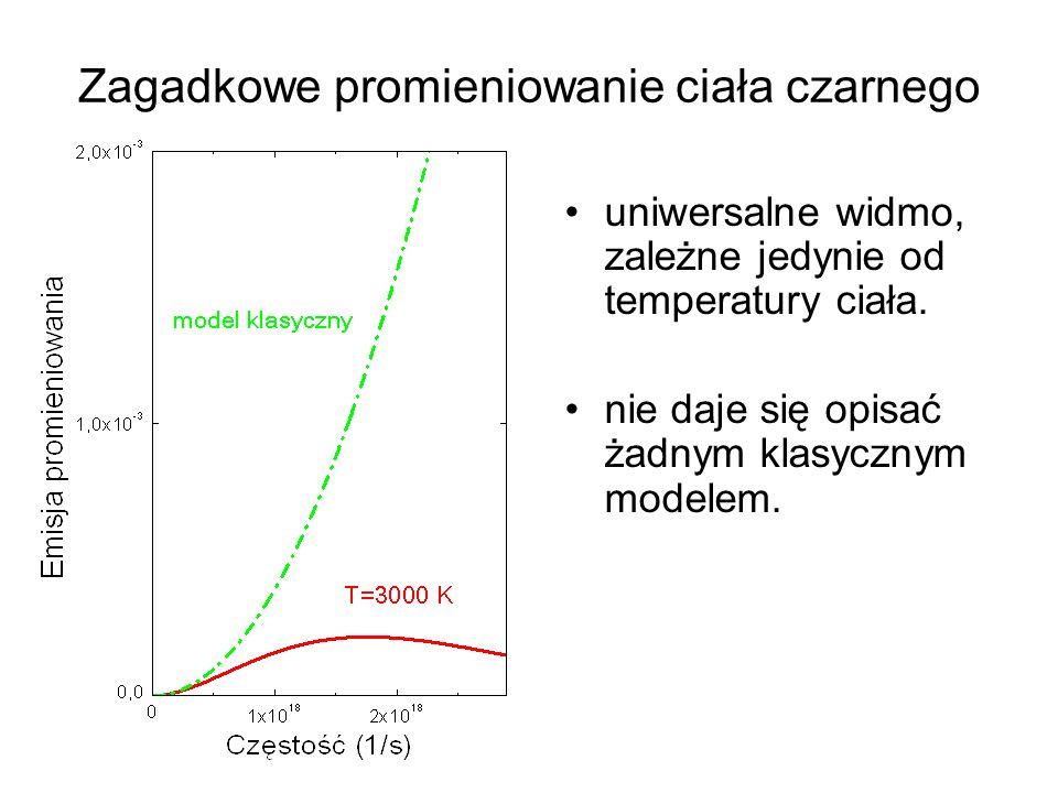 Zagadkowe promieniowanie ciała czarnego uniwersalne widmo, zależne jedynie od temperatury ciała. nie daje się opisać żadnym klasycznym modelem.