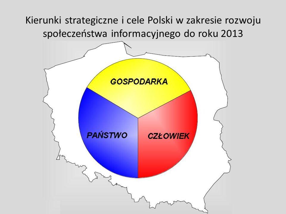 Cele w obszarze GOSPODARKA Zwiększenie konkurencyjności i innowacyjności polskich przedsiębiorstw poprzez stworzenie warunków do pełniejszego wykorzystania technologii informacyjnych i komunikacyjnych