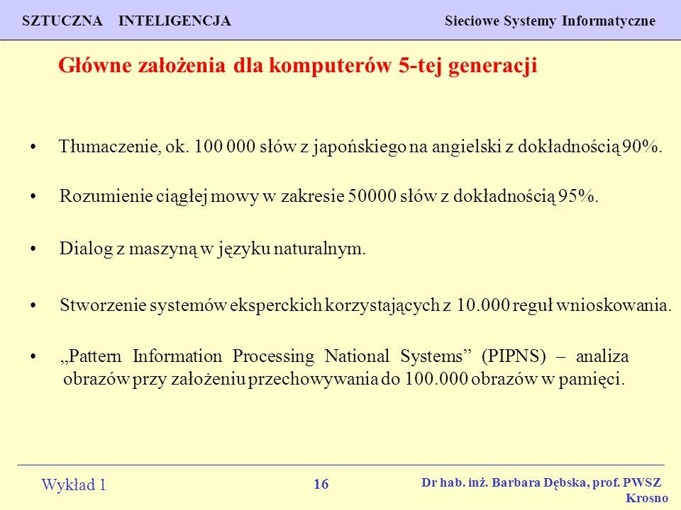 16 Wykład 1 PROGNOZOWANIE WŁAŚCIWOŚCI MATERIAŁÓW Inżynieria Materiałowa SZTUCZNA INTELIGENCJA Sieciowe Systemy Informatyczne Dr hab. inż. Barbara Dębs