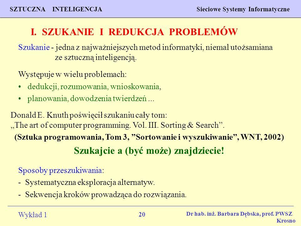 20 Wykład 1 PROGNOZOWANIE WŁAŚCIWOŚCI MATERIAŁÓW Inżynieria Materiałowa SZTUCZNA INTELIGENCJA Sieciowe Systemy Informatyczne Dr hab. inż. Barbara Dębs