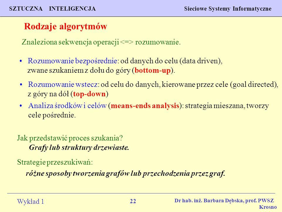22 Wykład 1 PROGNOZOWANIE WŁAŚCIWOŚCI MATERIAŁÓW Inżynieria Materiałowa SZTUCZNA INTELIGENCJA Sieciowe Systemy Informatyczne Dr hab. inż. Barbara Dębs