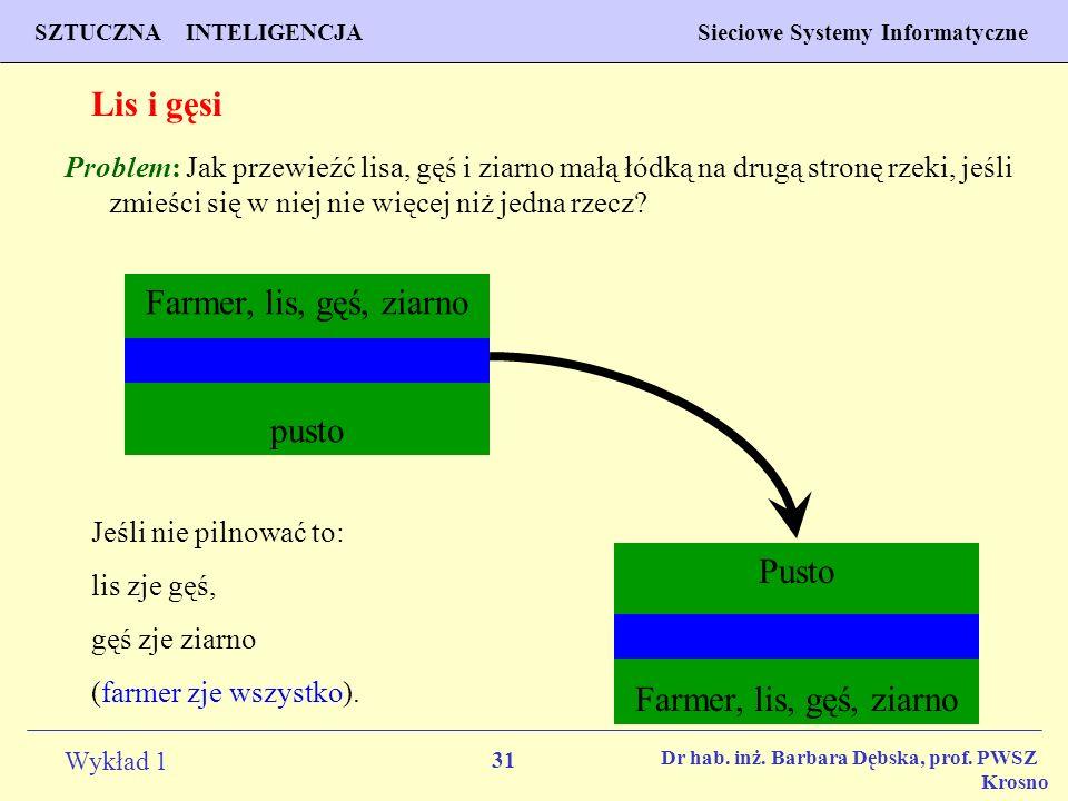 31 Wykład 1 PROGNOZOWANIE WŁAŚCIWOŚCI MATERIAŁÓW Inżynieria Materiałowa SZTUCZNA INTELIGENCJA Sieciowe Systemy Informatyczne Dr hab. inż. Barbara Dębs