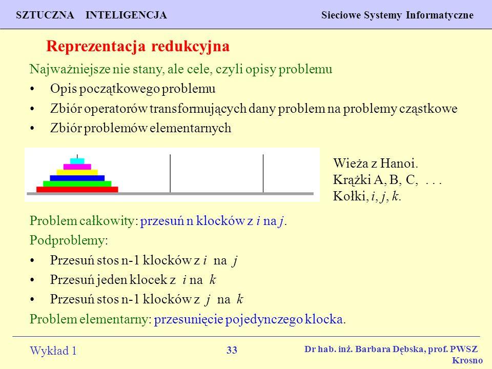 33 Wykład 1 PROGNOZOWANIE WŁAŚCIWOŚCI MATERIAŁÓW Inżynieria Materiałowa SZTUCZNA INTELIGENCJA Sieciowe Systemy Informatyczne Dr hab. inż. Barbara Dębs