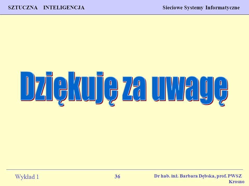 36 Wykład 1 PROGNOZOWANIE WŁAŚCIWOŚCI MATERIAŁÓW Inżynieria Materiałowa SZTUCZNA INTELIGENCJA Sieciowe Systemy Informatyczne Dr hab. inż. Barbara Dębs