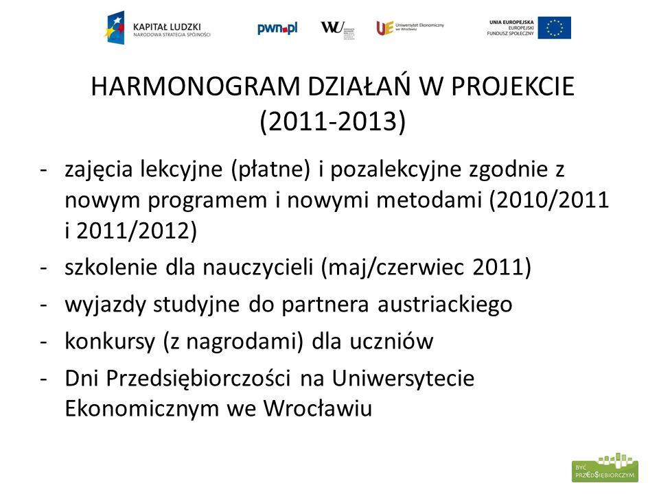 HARMONOGRAM DZIAŁAŃ W PROJEKCIE (2011-2013) -zajęcia lekcyjne (płatne) i pozalekcyjne zgodnie z nowym programem i nowymi metodami (2010/2011 i 2011/20