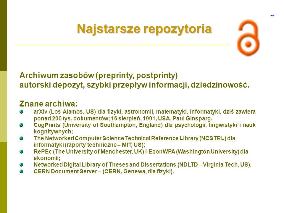 Repozytoria Listy repozytoriów: ROAR Institutional Archives Registry - http://roar.eprints.org/ http://roar.eprints.org/ Open DOAR http://www.opendoar.org/countrylist.php/http://www.opendoar.org/countrylist.php Open Access Directory (OAD) - http://oad.simmons.edu/oadwiki/Data_repositories/ http://oad.simmons.edu/oadwiki/Data_repositories