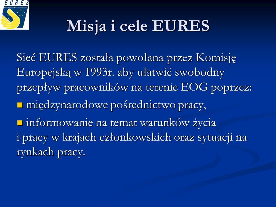 Misja i cele EURES Sieć EURES została powołana przez Komisję Europejską w 1993r. aby ułatwić swobodny przepływ pracowników na terenie EOG poprzez: mię