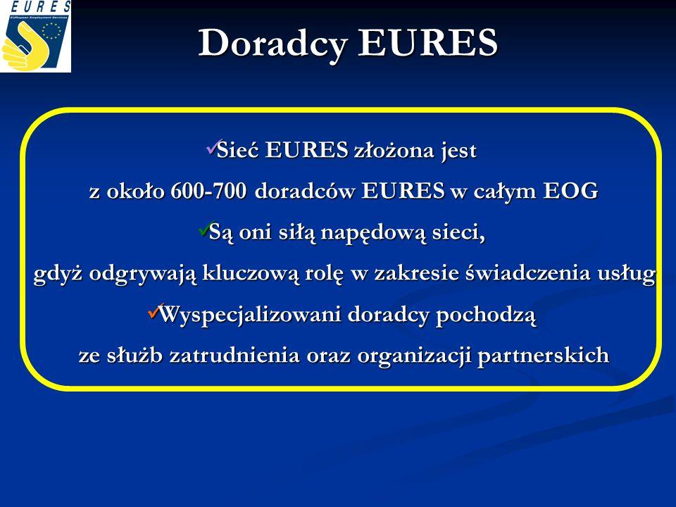 Sieć EURES złożona jest z około 600-700 doradców EURES w całym EOG Sieć EURES złożona jest z około 600-700 doradców EURES w całym EOG Są oni siłą napę