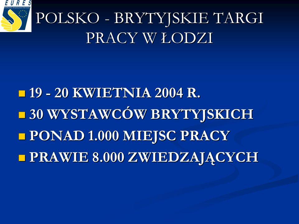 POLSKO - BRYTYJSKIE TARGI PRACY W ŁODZI 19 - 20 KWIETNIA 2004 R. 19 - 20 KWIETNIA 2004 R. 30 WYSTAWCÓW BRYTYJSKICH 30 WYSTAWCÓW BRYTYJSKICH PONAD 1.00