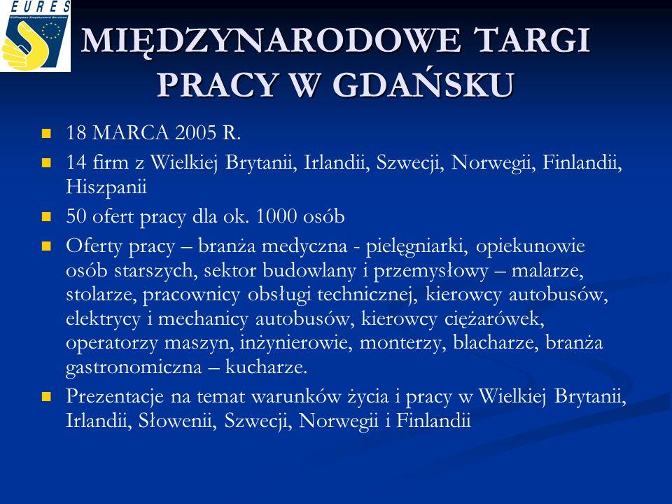 MIĘDZYNARODOWE TARGI PRACY W GDAŃSKU 18 MARCA 2005 R. 14 firm z Wielkiej Brytanii, Irlandii, Szwecji, Norwegii, Finlandii, Hiszpanii 50 ofert pracy dl