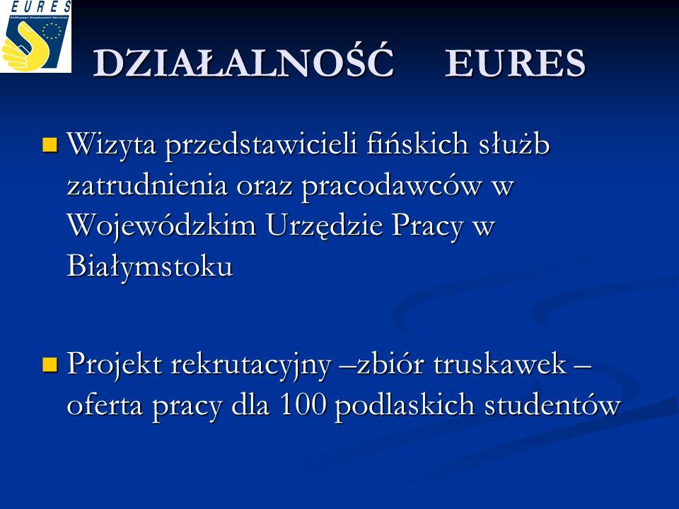 DZIAŁALNOŚĆ EURES Wizyta przedstawicieli fińskich służb zatrudnienia oraz pracodawców w Wojewódzkim Urzędzie Pracy w Białymstoku Wizyta przedstawiciel