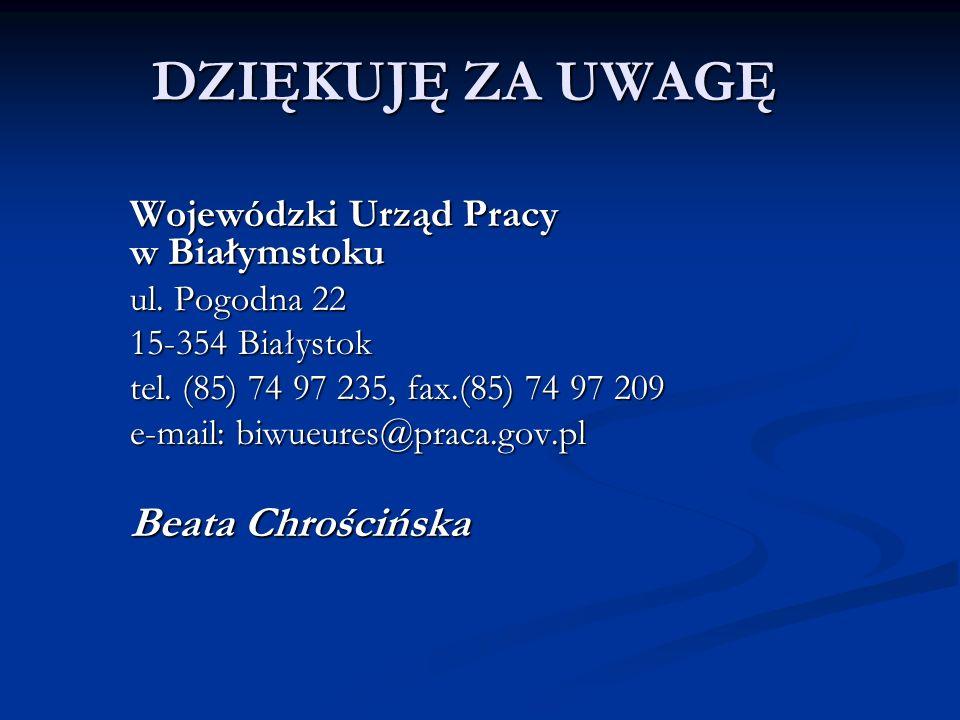DZIĘKUJĘ ZA UWAGĘ Wojewódzki Urząd Pracy w Białymstoku ul. Pogodna 22 15-354 Białystok tel. (85) 74 97 235, fax.(85) 74 97 209 e-mail: biwueures@praca