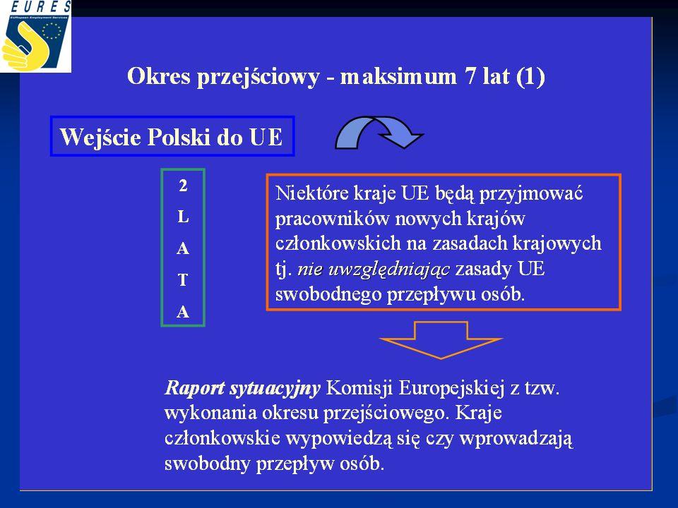 POLSKO - BRYTYJSKIE TARGI PRACY W WARSZAWIE 14 PAŹDZIERNIKA 2004 R.