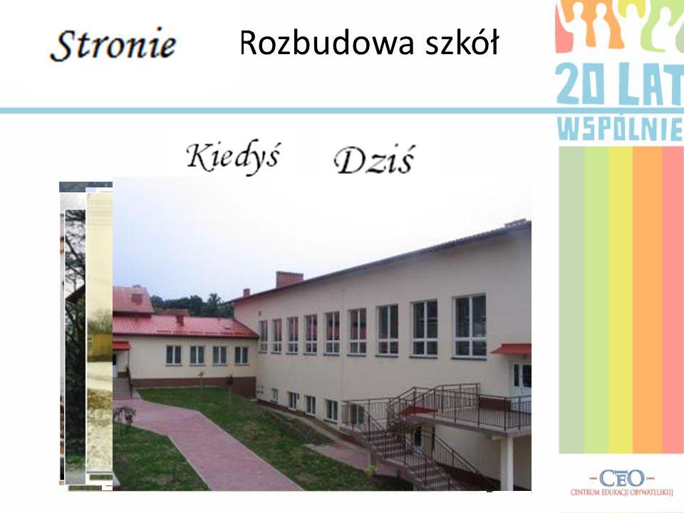 Rozbudowa szkół