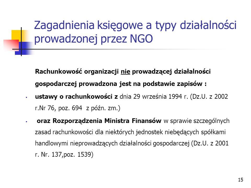 Rachunkowość organizacji nie prowadzącej działalności gospodarczej prowadzona jest na podstawie zapisów : ustawy o rachunkowości z dnia 29 września 19